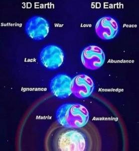 3D-Earth5D-Earth